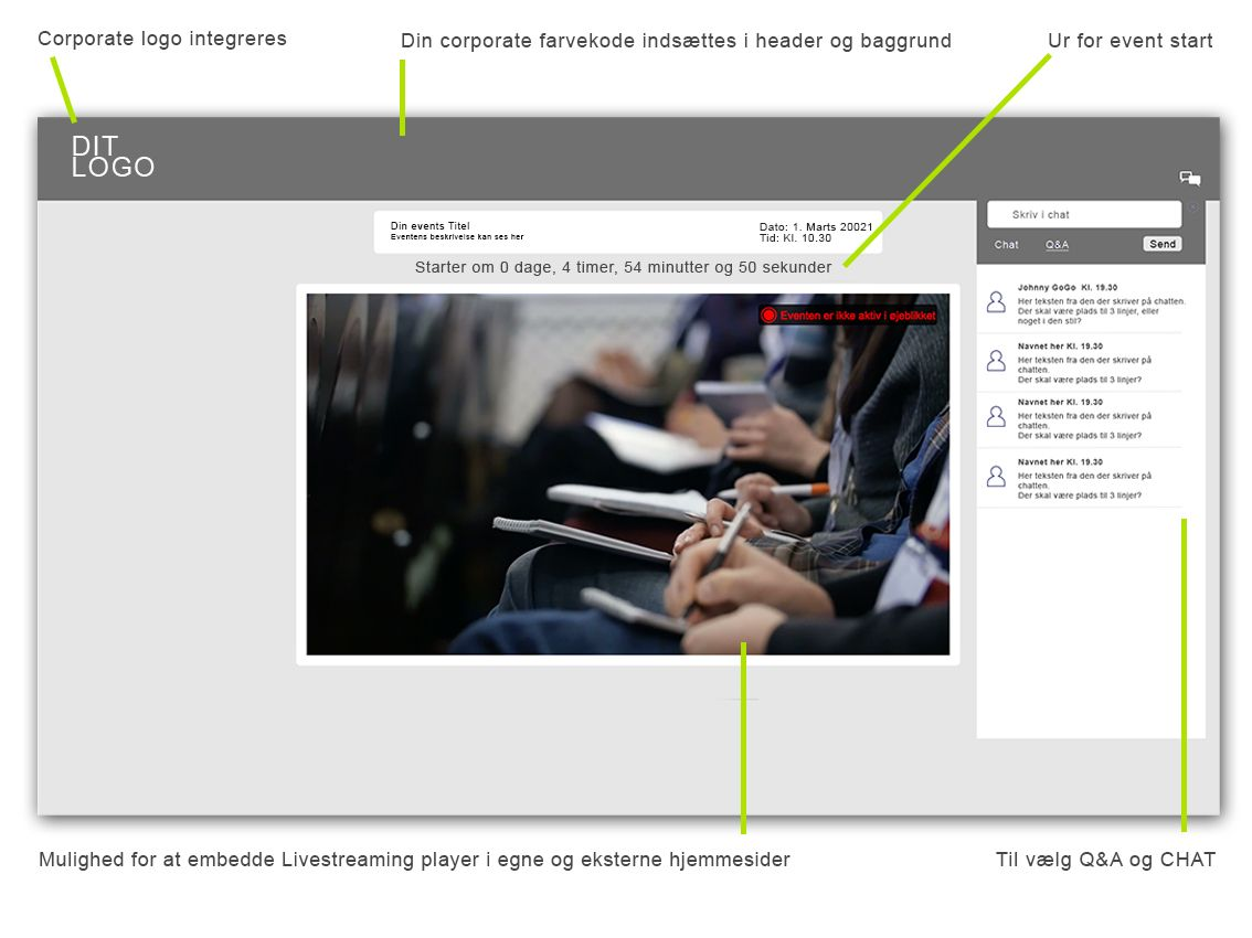 Livestreaming landingpage skitse corporate tilretning